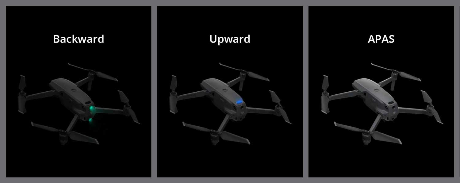DJI Mavic 2 Backward Obstacle Sensing, Upward Obstacle Sensing, APAS.