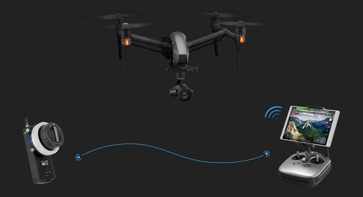 DJI X5S Aerial System Compatibility