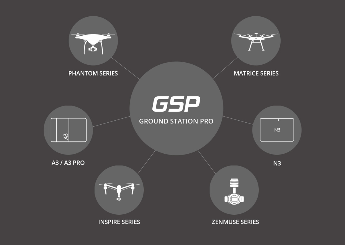 DJI GS PRO - COMPATIBLE PRODUCTS