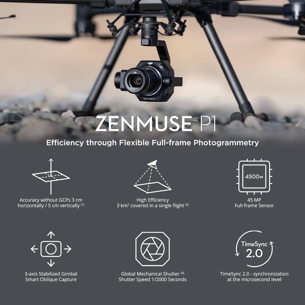 DJI Zenmuse P1 - Efficiency through Flexible Full-frame Photogrammetry